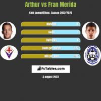 Arthur vs Fran Merida h2h player stats