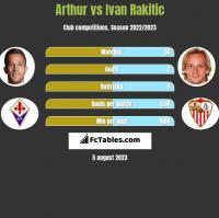 Arthur vs Ivan Rakitić h2h player stats