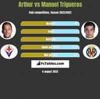 Arthur vs Manuel Trigueros h2h player stats