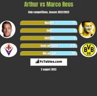 Arthur vs Marco Reus h2h player stats