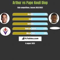 Arthur vs Pape Kouli Diop h2h player stats