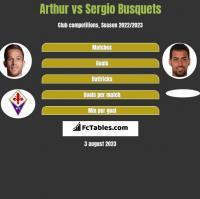 Arthur vs Sergio Busquets h2h player stats