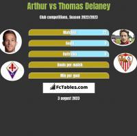 Arthur vs Thomas Delaney h2h player stats