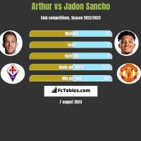 Arthur vs Jadon Sancho h2h player stats