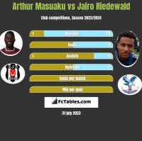 Arthur Masuaku vs Jairo Riedewald h2h player stats
