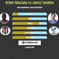 Arthur Masuaku vs James Tomkins h2h player stats