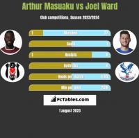 Arthur Masuaku vs Joel Ward h2h player stats