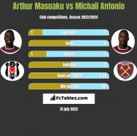 Arthur Masuaku vs Michail Antonio h2h player stats