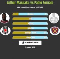 Arthur Masuaku vs Pablo Fornals h2h player stats