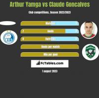 Arthur Yamga vs Claude Goncalves h2h player stats