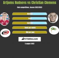 Artjoms Rudnevs vs Christian Clemens h2h player stats