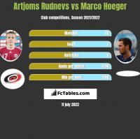 Artjoms Rudnevs vs Marco Hoeger h2h player stats