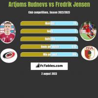 Artjoms Rudnevs vs Fredrik Jensen h2h player stats