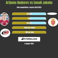 Artjoms Rudnevs vs Ismail Jakobs h2h player stats