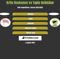 Arttu Hoskonen vs Tapio Heikkilae h2h player stats