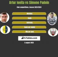 Artur Ionita vs Simone Padoin h2h player stats
