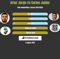 Artur Jorge vs Carlos Junior h2h player stats