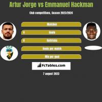 Artur Jorge vs Emmanuel Hackman h2h player stats