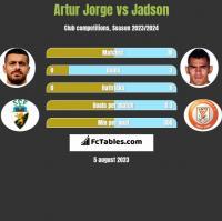 Artur Jorge vs Jadson h2h player stats