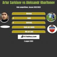 Artur Sarkisov vs Aleksandr Kharitonov h2h player stats