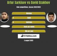 Artur Sarkisov vs David Dzakhov h2h player stats