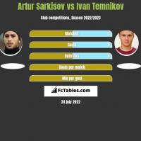 Artur Sarkisov vs Ivan Temnikov h2h player stats
