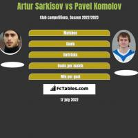 Artur Sarkisov vs Pavel Komolov h2h player stats