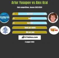 Artur Jusupow vs Alex Kral h2h player stats