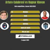 Arturo Calabresi vs Ragnar Klavan h2h player stats