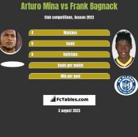 Arturo Mina vs Frank Bagnack h2h player stats