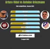 Arturo Vidal vs Antoine Griezmann h2h player stats