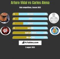Arturo Vidal vs Carles Alena h2h player stats