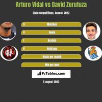 Arturo Vidal vs David Zurutuza h2h player stats