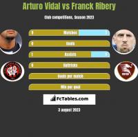 Arturo Vidal vs Franck Ribery h2h player stats