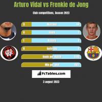 Arturo Vidal vs Frenkie de Jong h2h player stats