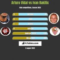 Arturo Vidal vs Ivan Rakitić h2h player stats