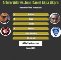 Arturo Vidal vs Jean-Daniel Akpa-Akpro h2h player stats