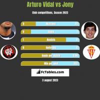Arturo Vidal vs Jony h2h player stats