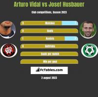 Arturo Vidal vs Josef Husbauer h2h player stats