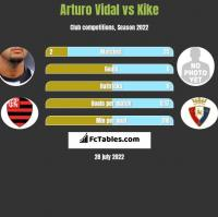 Arturo Vidal vs Kike h2h player stats
