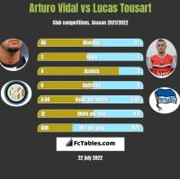 Arturo Vidal vs Lucas Tousart h2h player stats