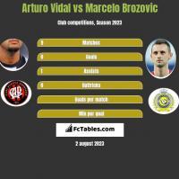 Arturo Vidal vs Marcelo Brozovic h2h player stats