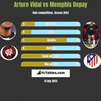Arturo Vidal vs Memphis Depay h2h player stats