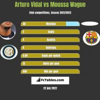 Arturo Vidal vs Moussa Wague h2h player stats