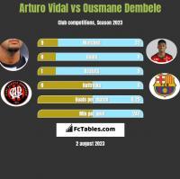Arturo Vidal vs Ousmane Dembele h2h player stats