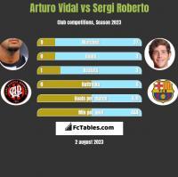 Arturo Vidal vs Sergi Roberto h2h player stats