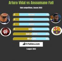 Arturo Vidal vs Anssumane Fati h2h player stats