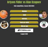 Artyom Fidler vs Ałan Dzagojew h2h player stats