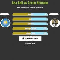 Asa Hall vs Aaron Nemane h2h player stats