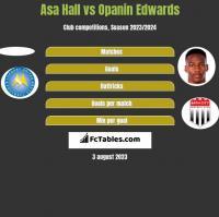 Asa Hall vs Opanin Edwards h2h player stats